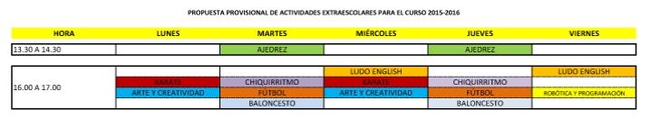 PROPUESTA actividades proximo curso.xlsx